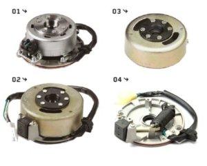 YCF Lichtmaschinenteile - Zündungsplatte und Schwungrad